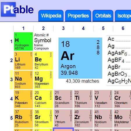 موقع-يقدم-الجدول-الدوري-للعناصر-الكيميائية-بطريقة-متميزة